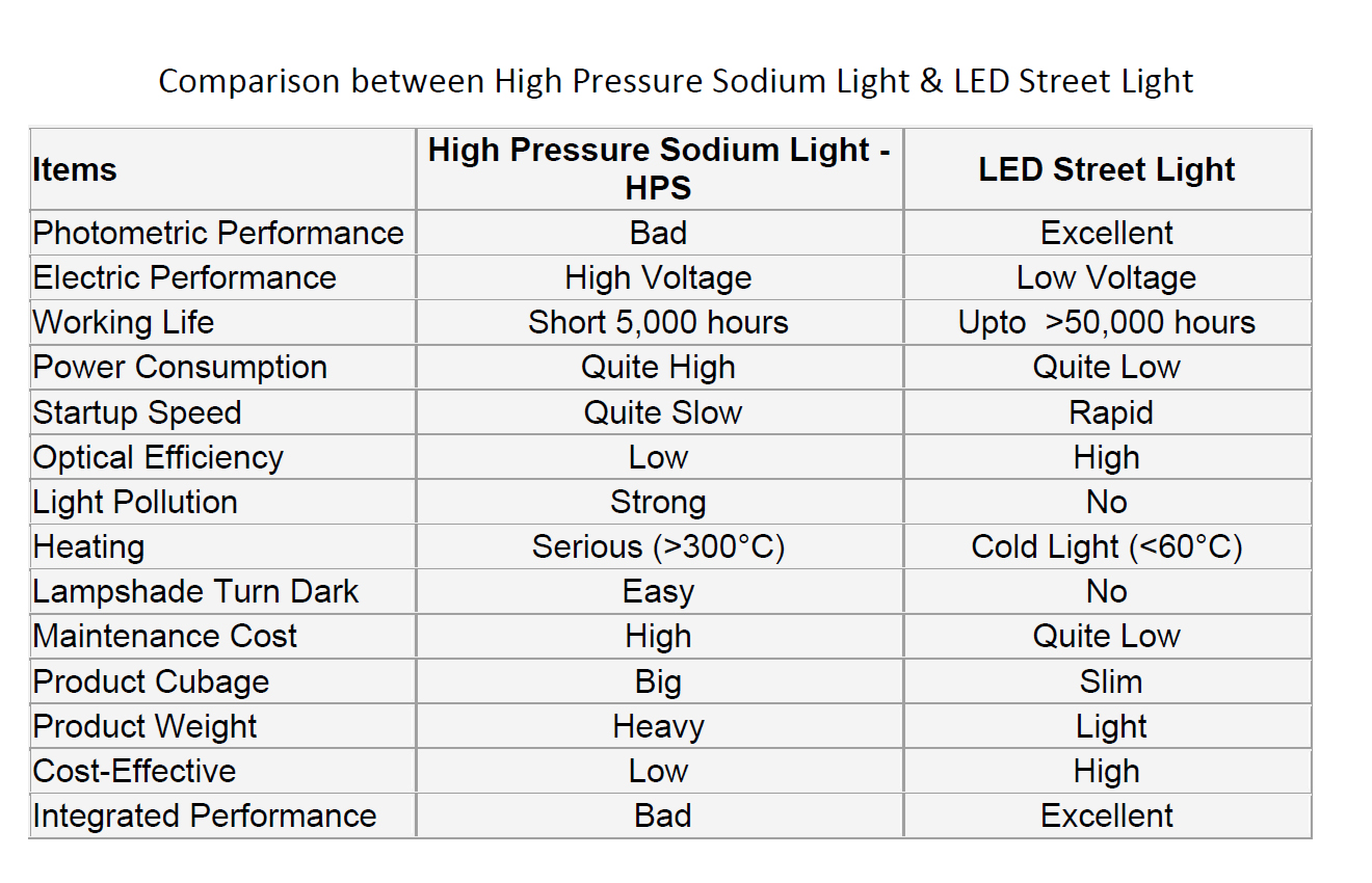 And Led Energy Led Products Energy Led And And SolutionsSourcetec Products Products SolutionsSourcetec 7yYvfgb6